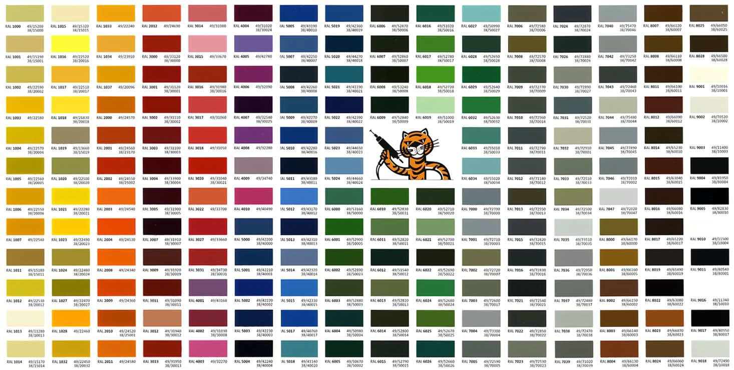 Powder Coating Color Charts – Ral Color Chart